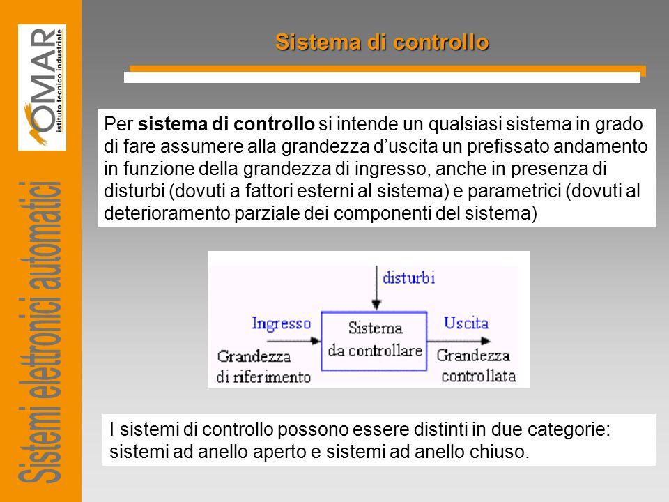 Sistemi elettronici automatici