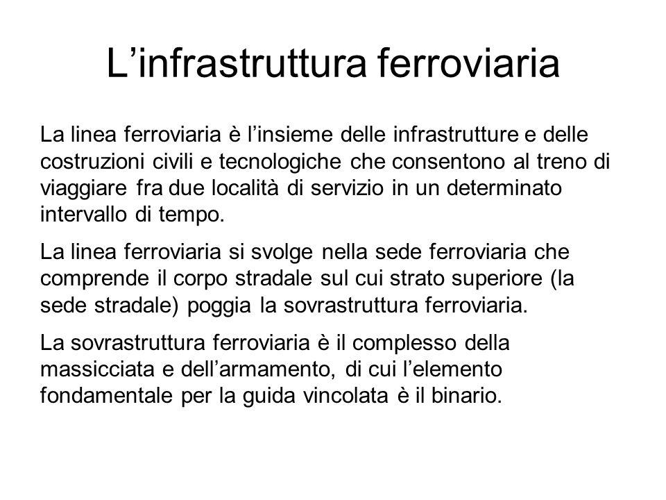 L'infrastruttura ferroviaria