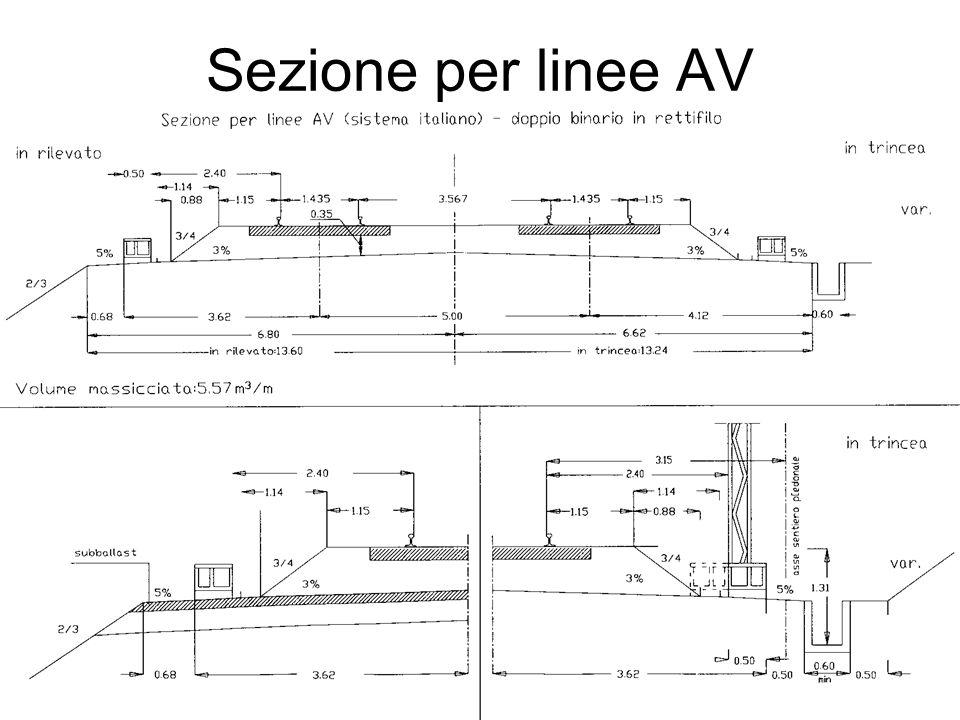 Sezione per linee AV