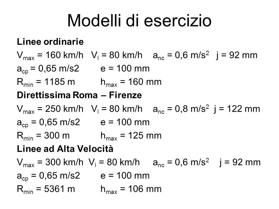 Modelli di esercizio Linee ordinarie