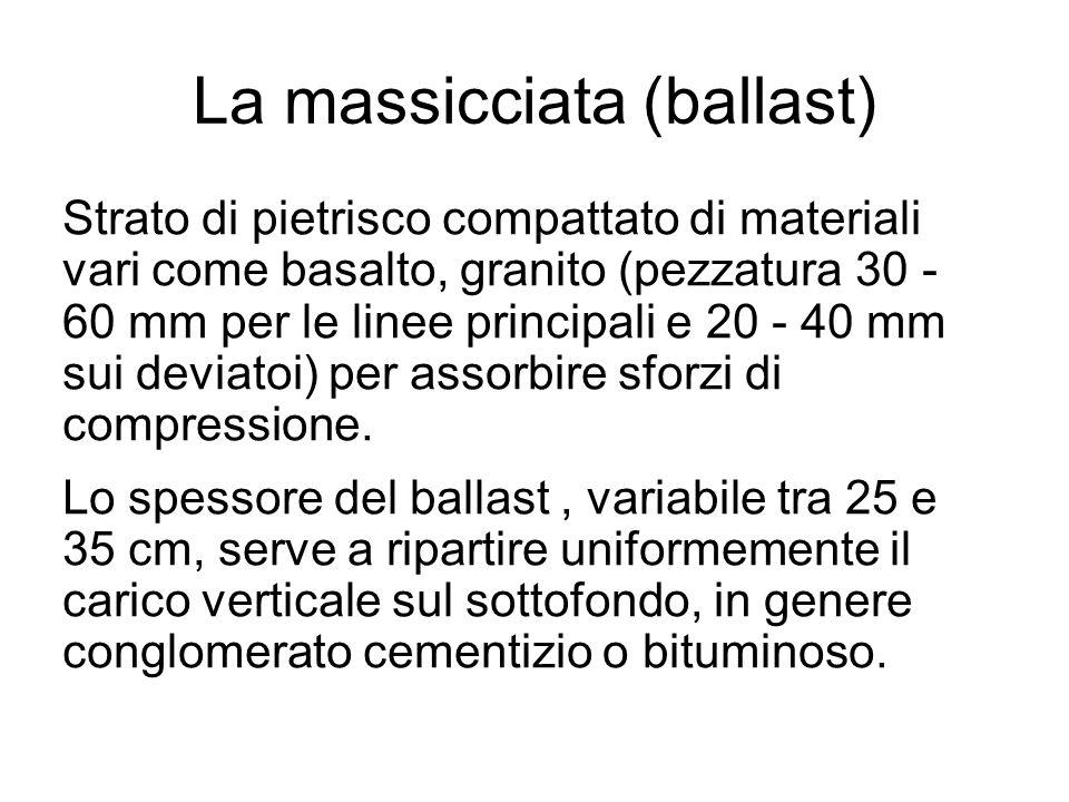 La massicciata (ballast)