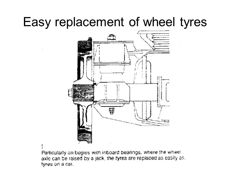 Easy replacement of wheel tyres