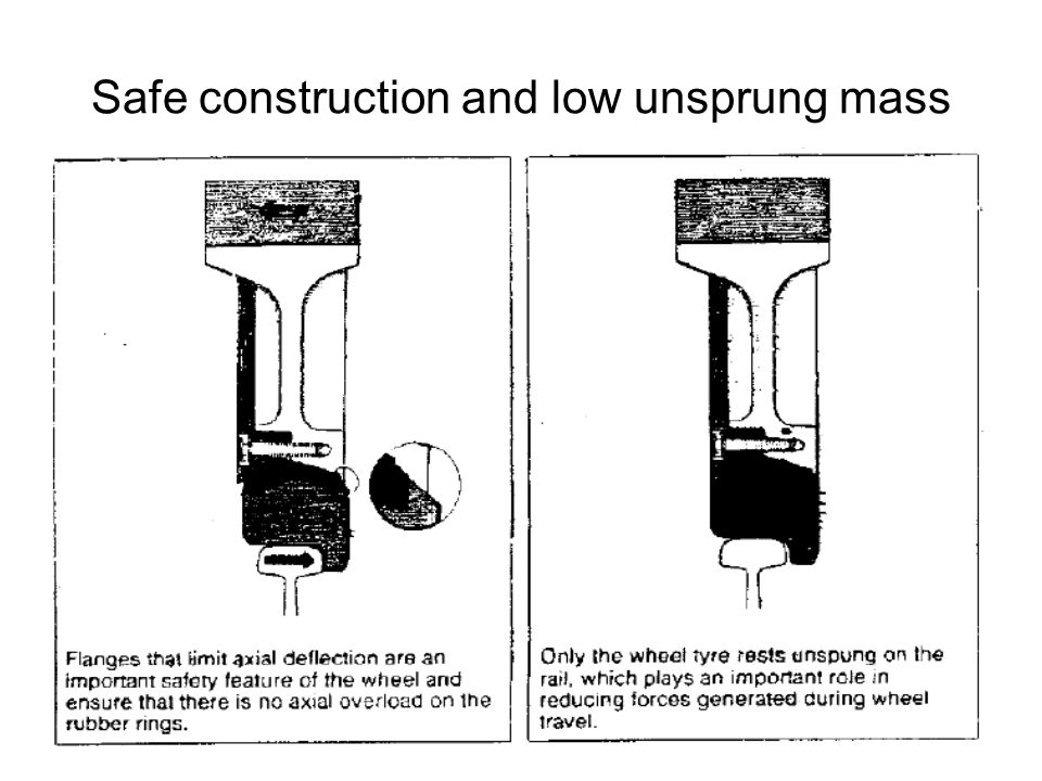 Safe construction and low unsprung mass