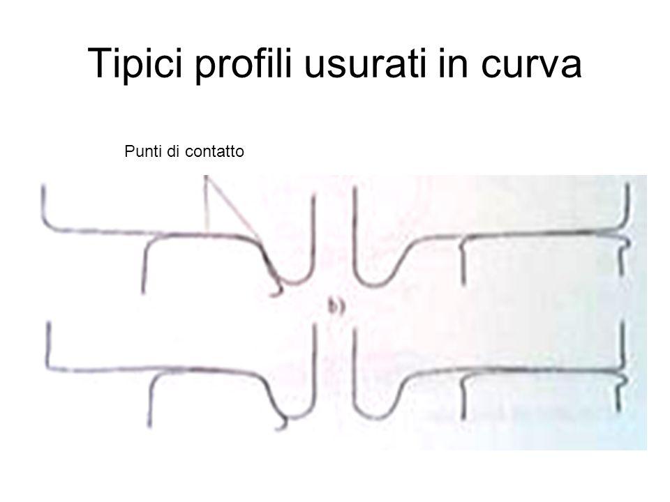 Tipici profili usurati in curva