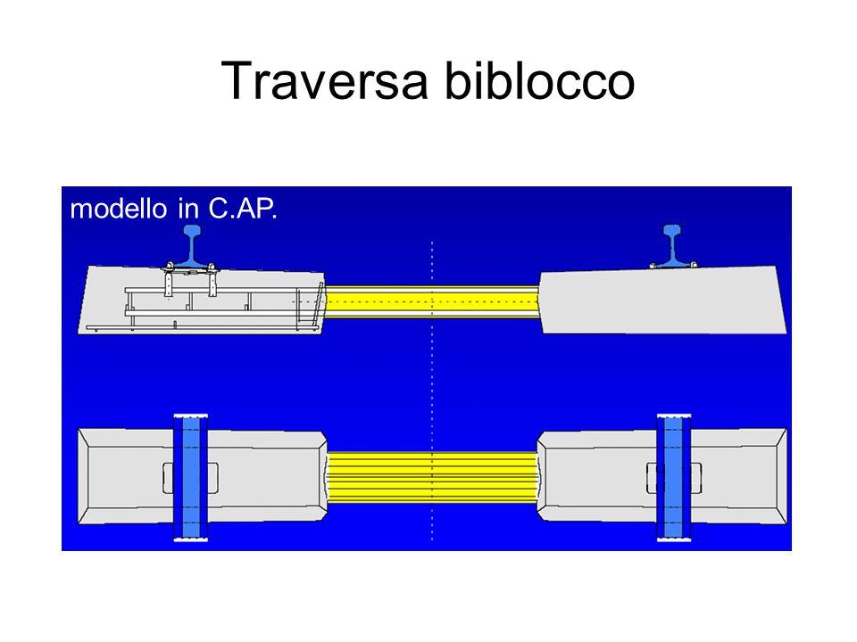 Traversa biblocco modello in C.AP. 8