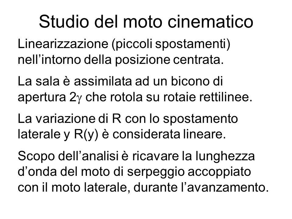 Studio del moto cinematico