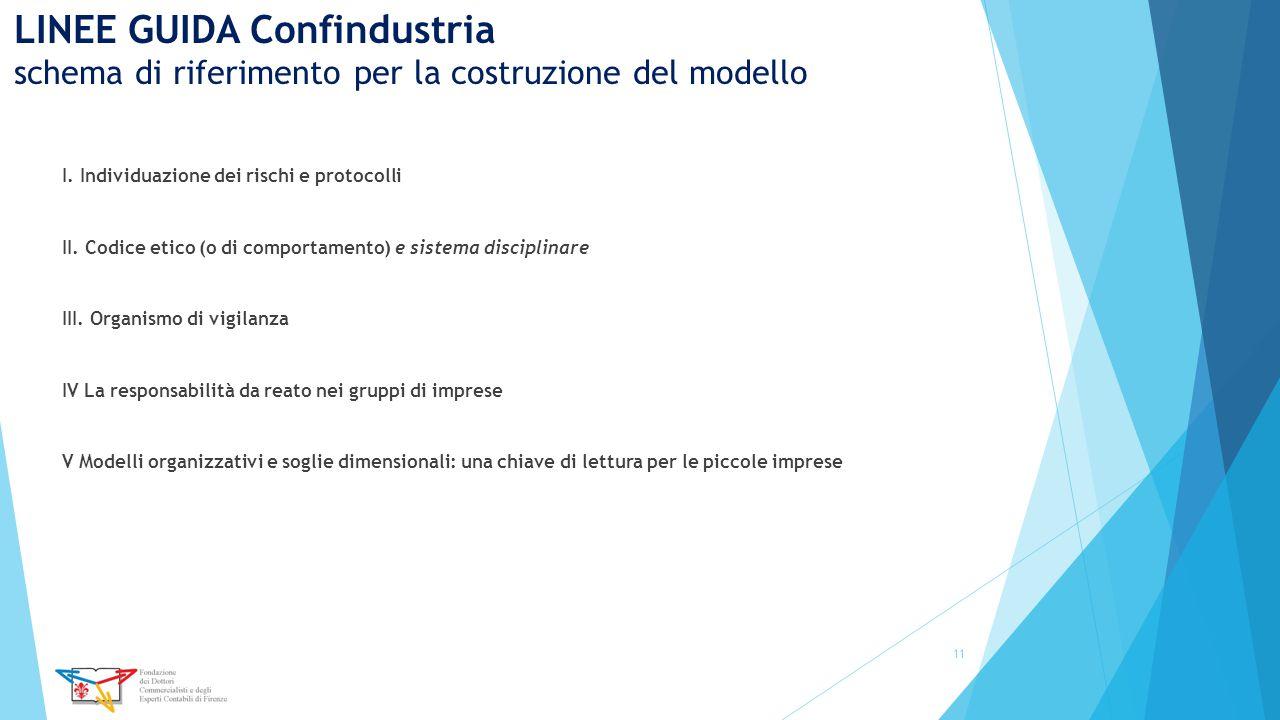 LINEE GUIDA Confindustria schema di riferimento per la costruzione del modello
