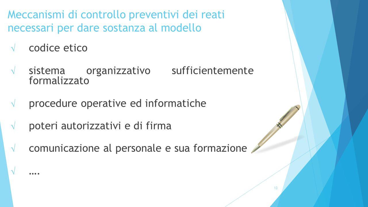 Meccanismi di controllo preventivi dei reati necessari per dare sostanza al modello
