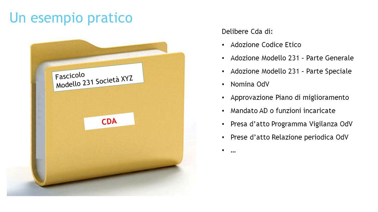 Un esempio pratico CDA Delibere Cda di: Adozione Codice Etico