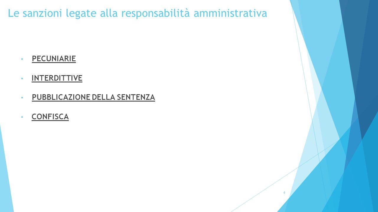 Le sanzioni legate alla responsabilità amministrativa