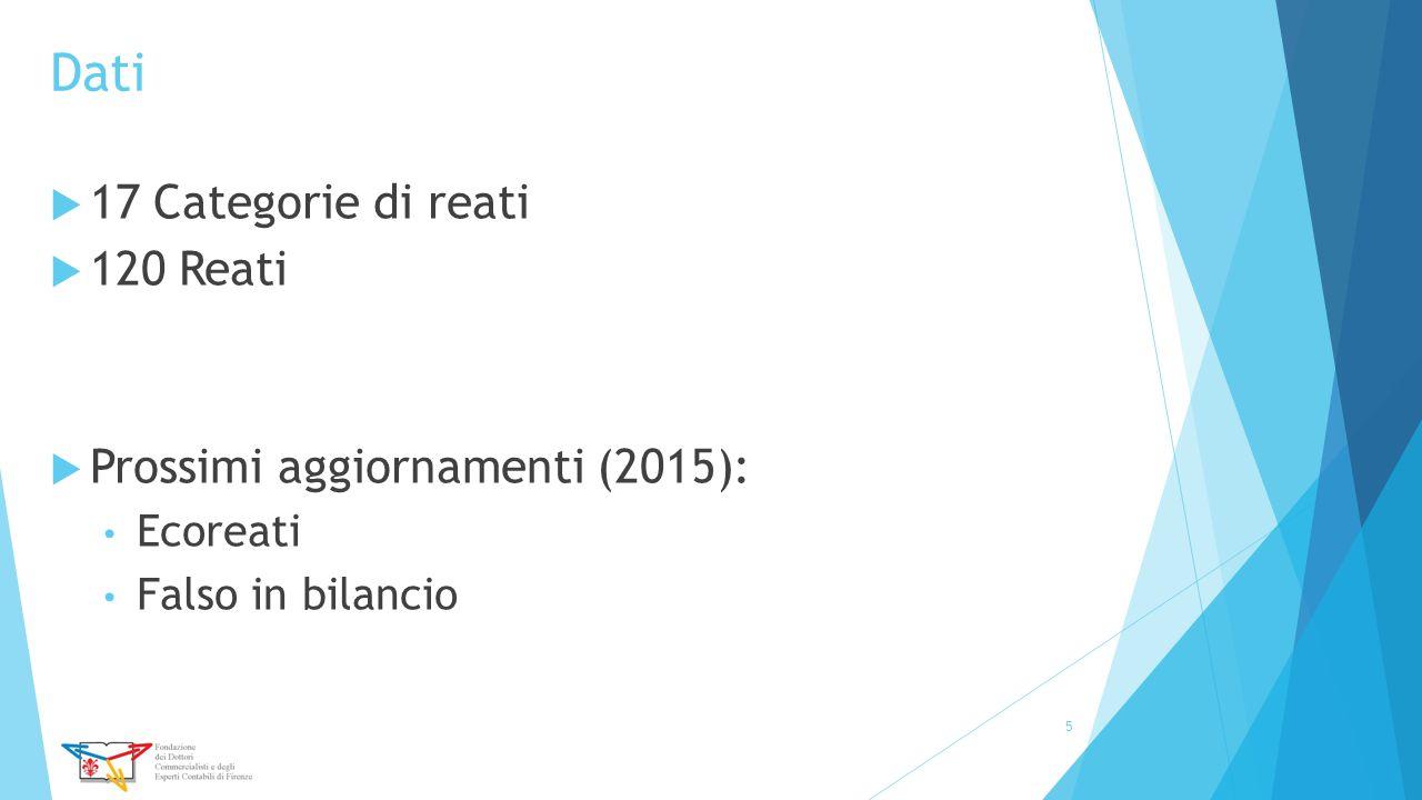 Dati 17 Categorie di reati 120 Reati Prossimi aggiornamenti (2015):