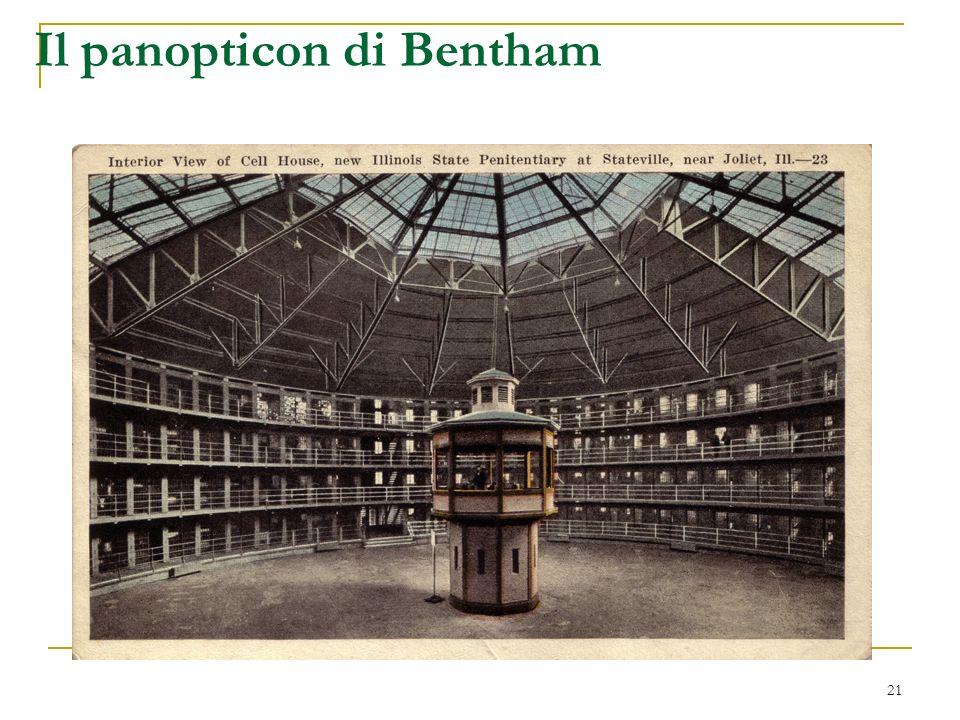 Il panopticon di Bentham