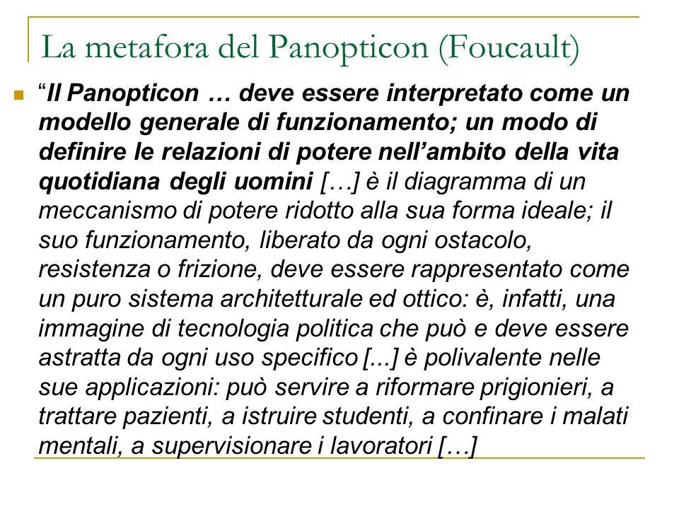 La metafora del Panopticon (Foucault)