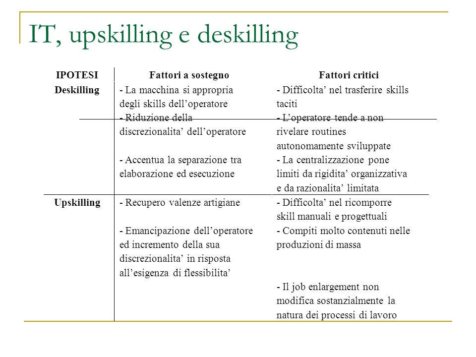 IT, upskilling e deskilling