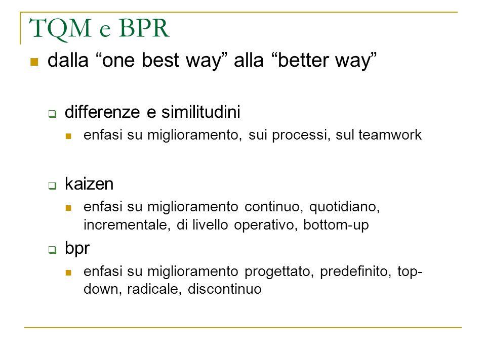 TQM e BPR dalla one best way alla better way