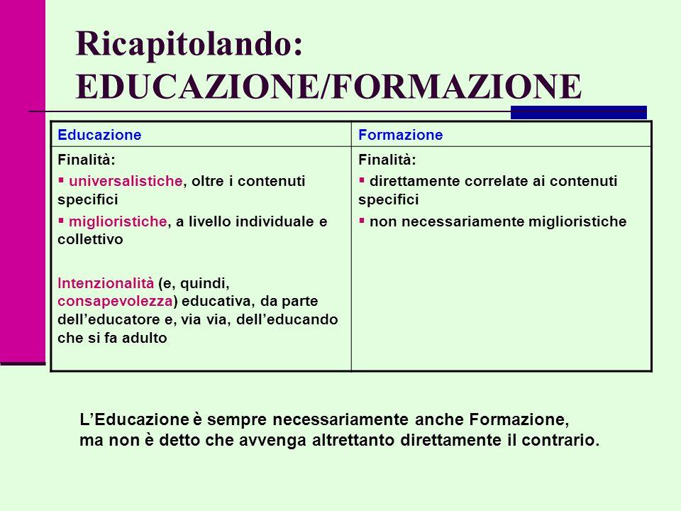 Ricapitolando: EDUCAZIONE/FORMAZIONE