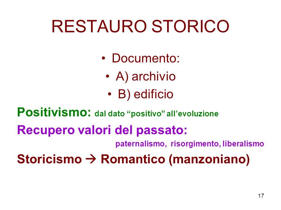 RESTAURO STORICO Documento: A) archivio B) edificio