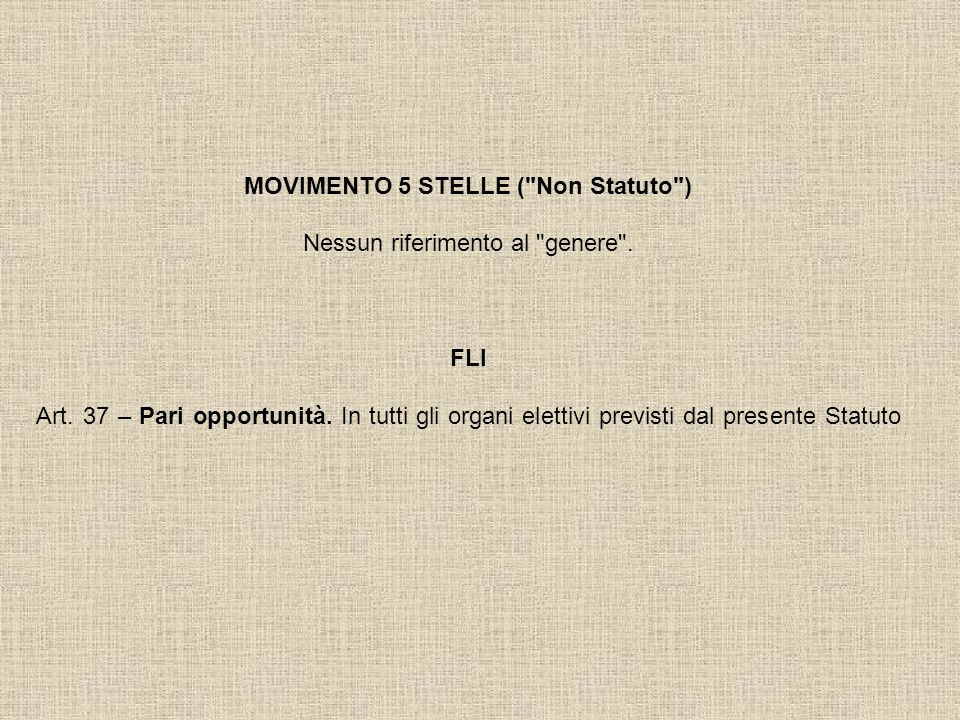 MOVIMENTO 5 STELLE ( Non Statuto ) Nessun riferimento al genere .