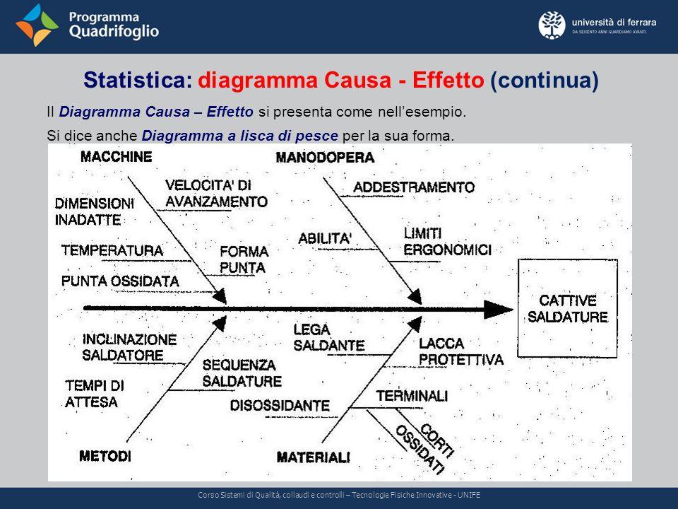 Statistica: diagramma Causa - Effetto (continua)