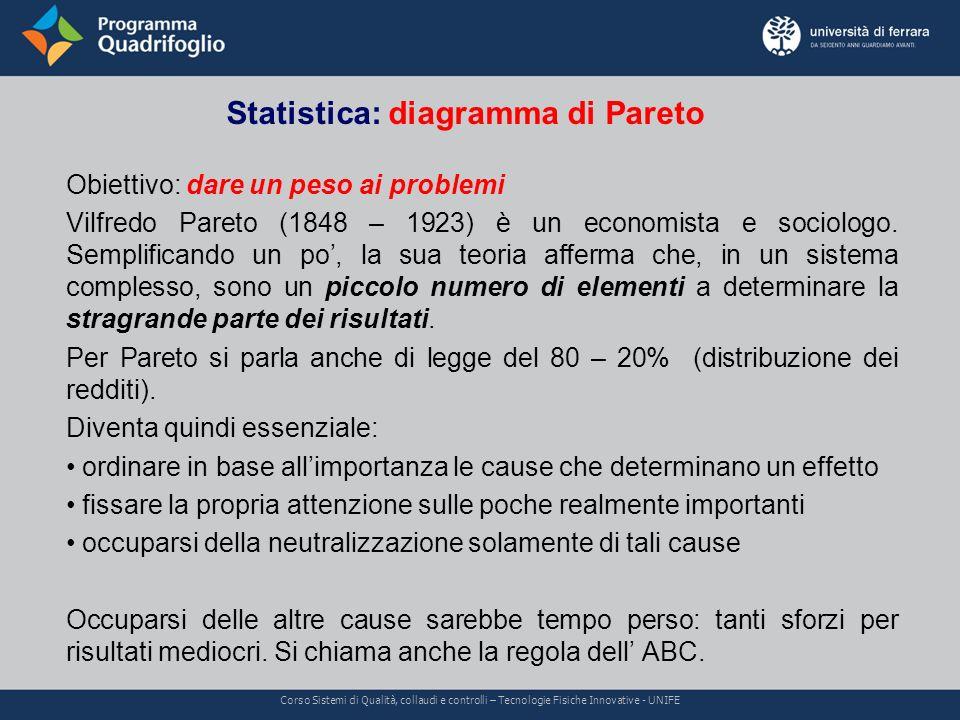 Statistica: diagramma di Pareto