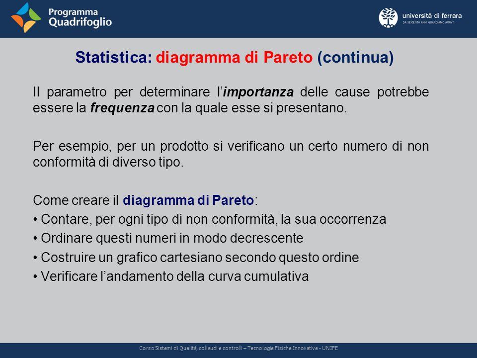 Statistica: diagramma di Pareto (continua)