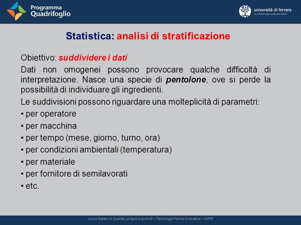 Statistica: analisi di stratificazione