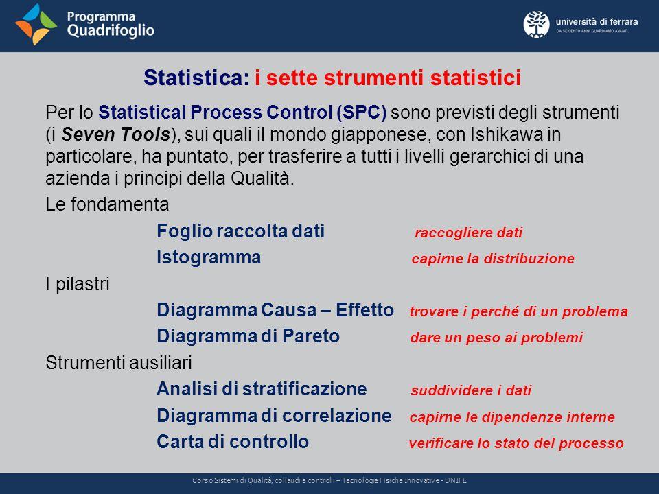Statistica: i sette strumenti statistici