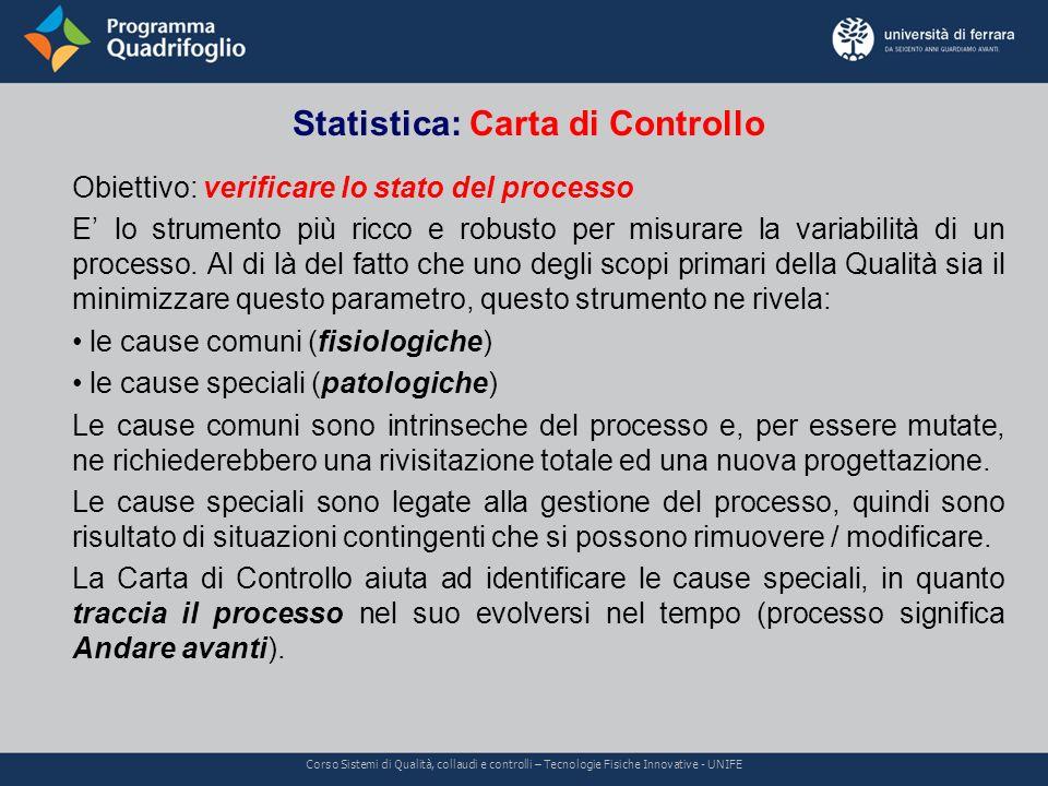 Statistica: Carta di Controllo