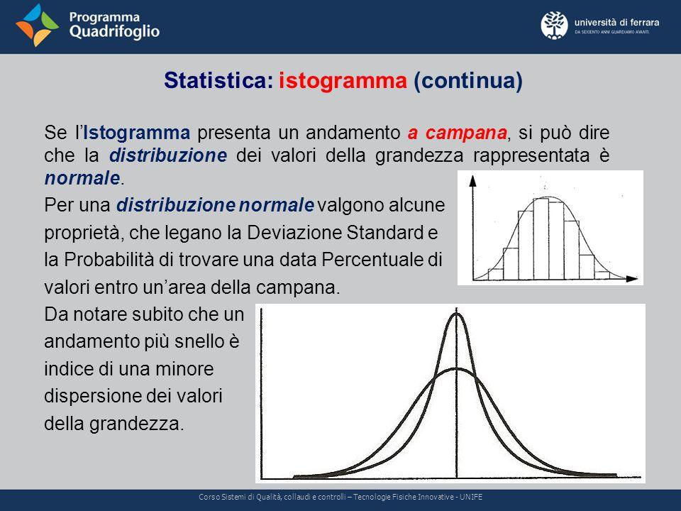 Statistica: istogramma (continua)
