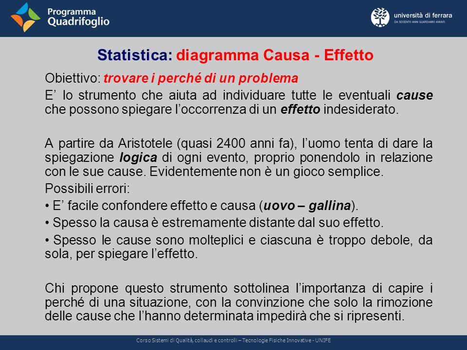Statistica: diagramma Causa - Effetto