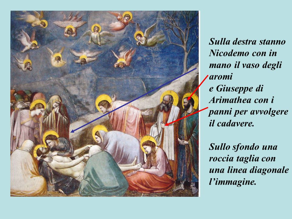 Sulla destra stanno Nicodemo con in. mano il vaso degli. aromi. e Giuseppe di. Arimathea con i.