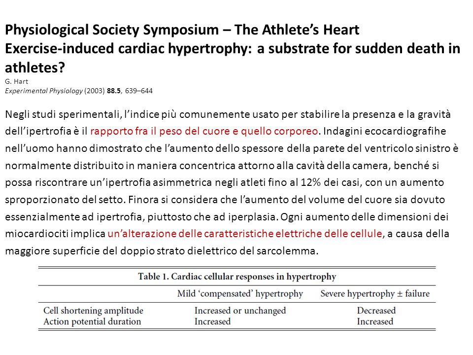 Physiological Society Symposium – The Athlete's Heart