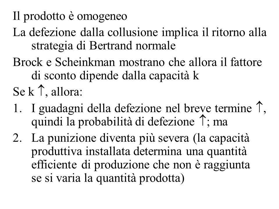 Il prodotto è omogeneo La defezione dalla collusione implica il ritorno alla strategia di Bertrand normale.