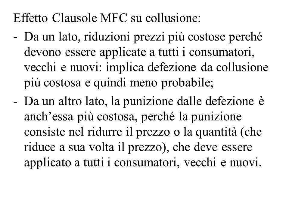 Effetto Clausole MFC su collusione: