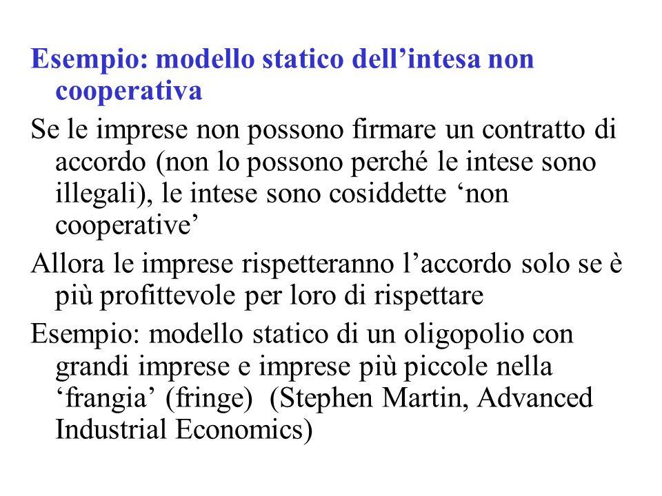 Esempio: modello statico dell'intesa non cooperativa
