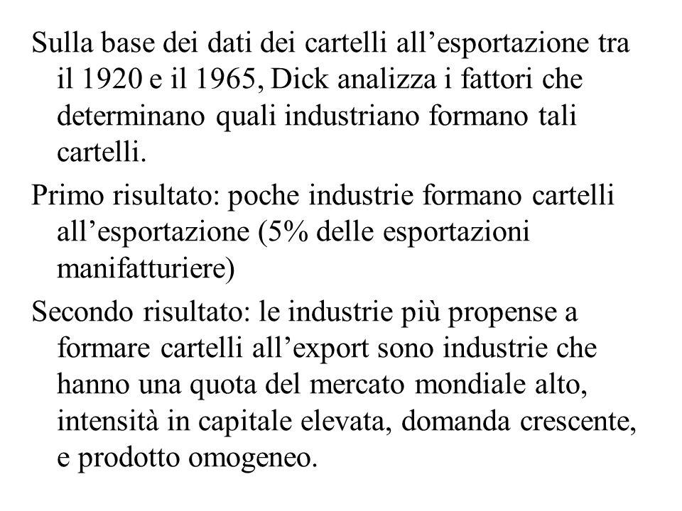 Sulla base dei dati dei cartelli all'esportazione tra il 1920 e il 1965, Dick analizza i fattori che determinano quali industriano formano tali cartelli.