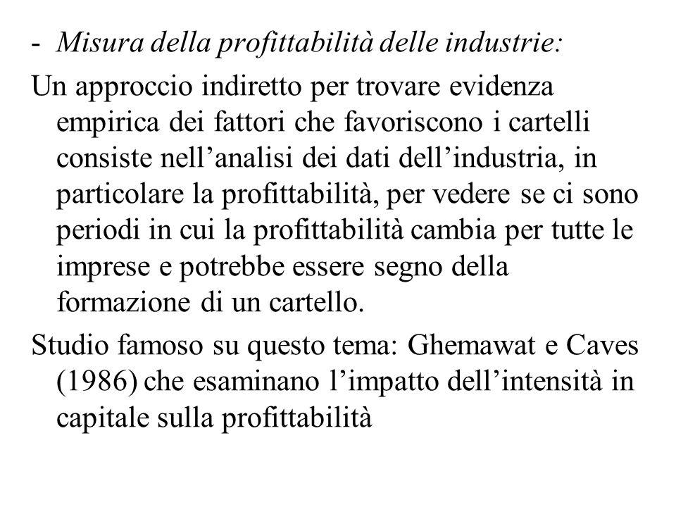 Misura della profittabilità delle industrie: