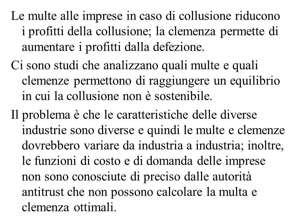 Le multe alle imprese in caso di collusione riducono i profitti della collusione; la clemenza permette di aumentare i profitti dalla defezione.