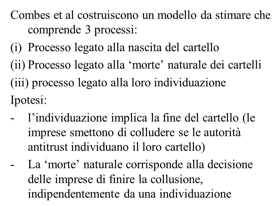 Combes et al costruiscono un modello da stimare che comprende 3 processi: