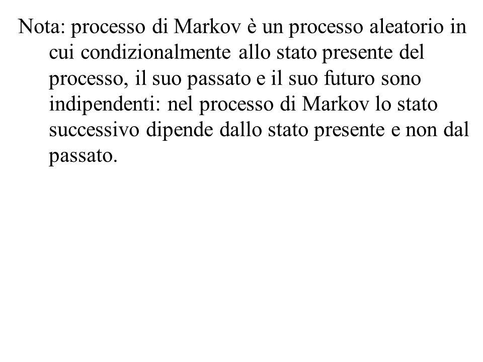 Nota: processo di Markov è un processo aleatorio in cui condizionalmente allo stato presente del processo, il suo passato e il suo futuro sono indipendenti: nel processo di Markov lo stato successivo dipende dallo stato presente e non dal passato.