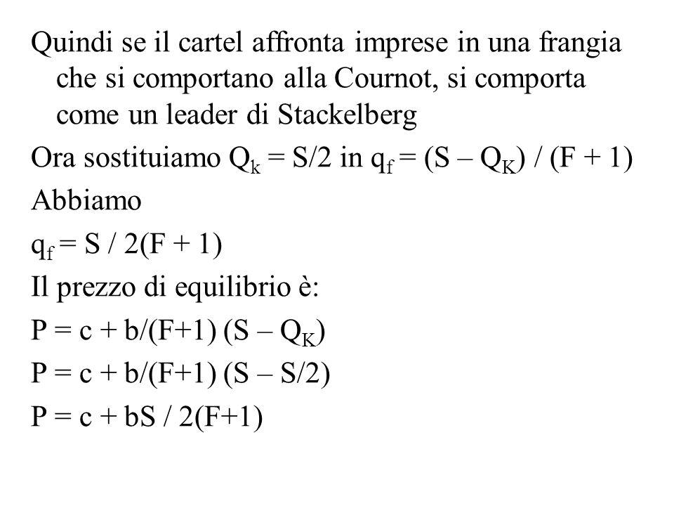 Quindi se il cartel affronta imprese in una frangia che si comportano alla Cournot, si comporta come un leader di Stackelberg