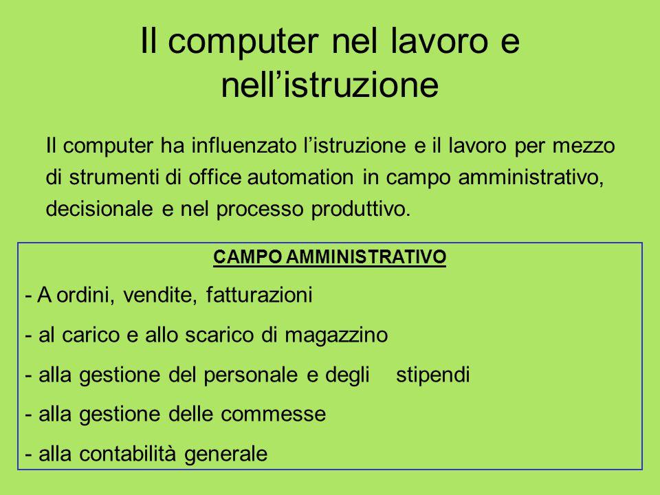 Il computer nel lavoro e nell'istruzione