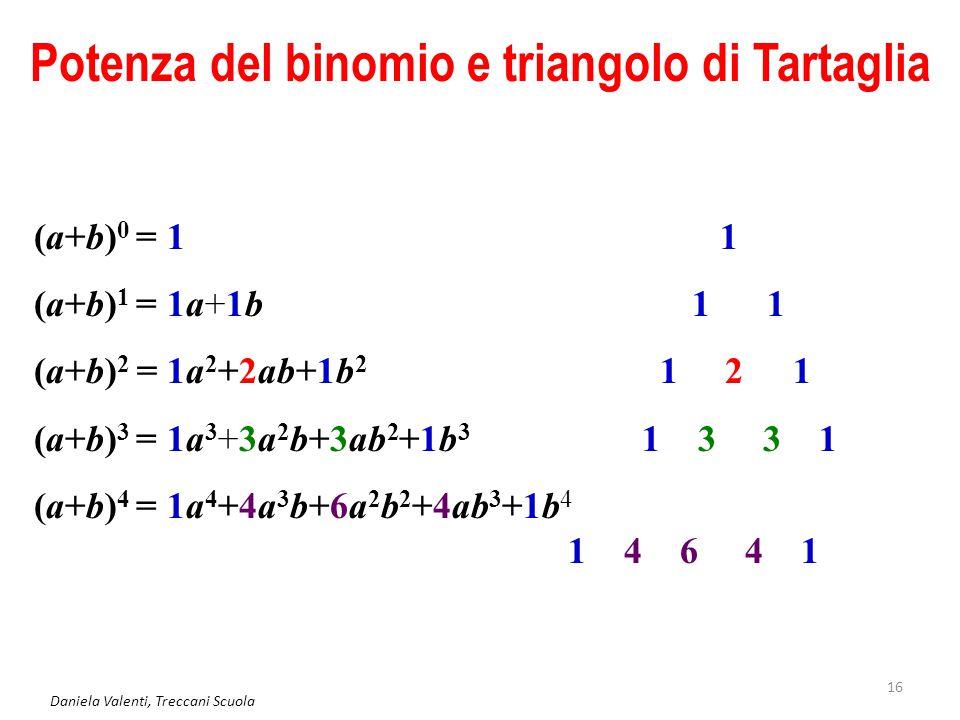 Potenza del binomio e triangolo di Tartaglia