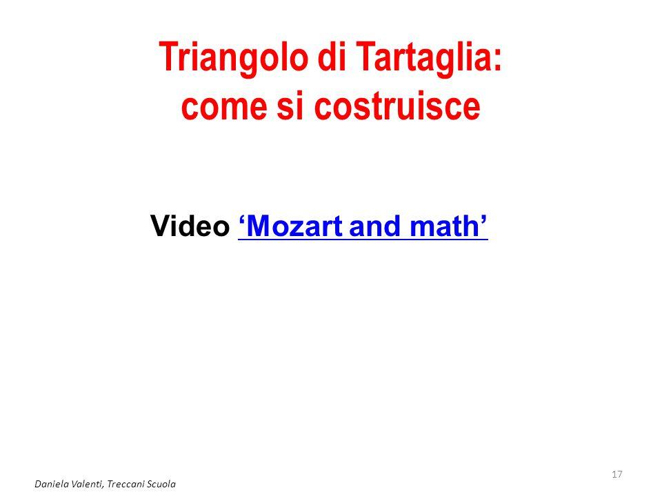Triangolo di Tartaglia: