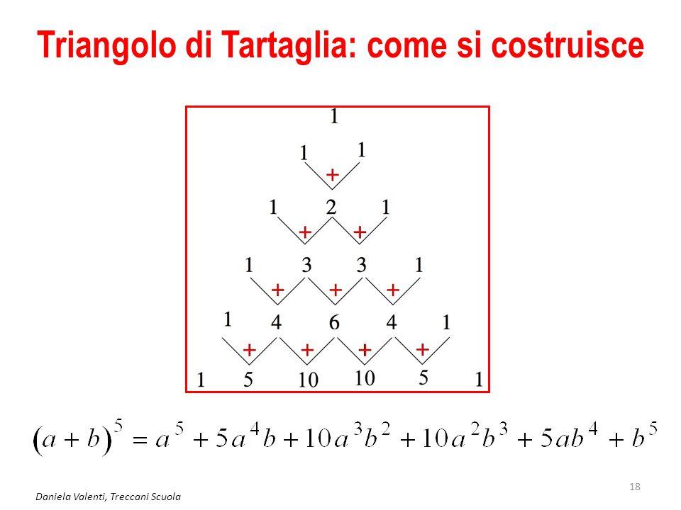 Triangolo di Tartaglia: come si costruisce