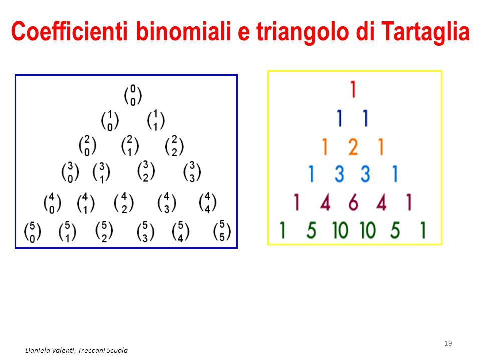 Coefficienti binomiali e triangolo di Tartaglia
