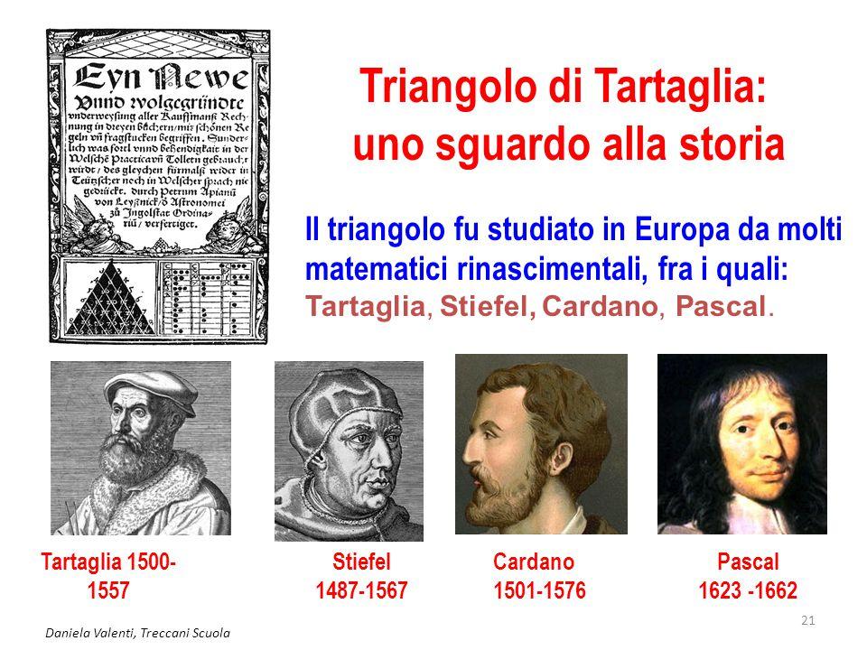 Triangolo di Tartaglia: uno sguardo alla storia