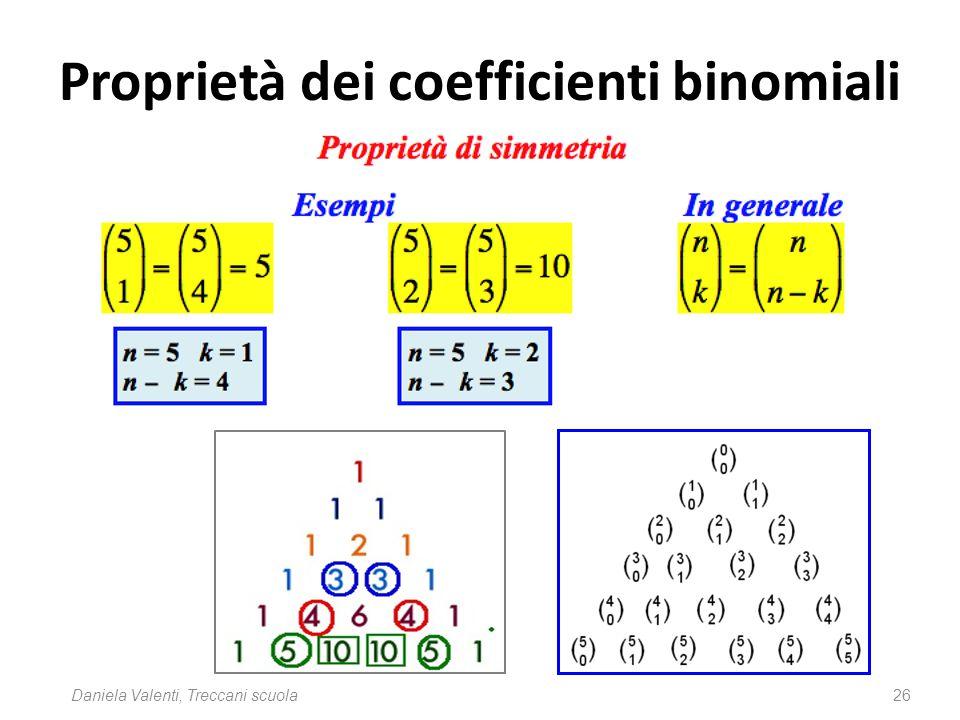 Proprietà dei coefficienti binomiali