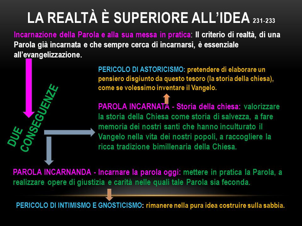 La realtà è superiore all'idea 231-233