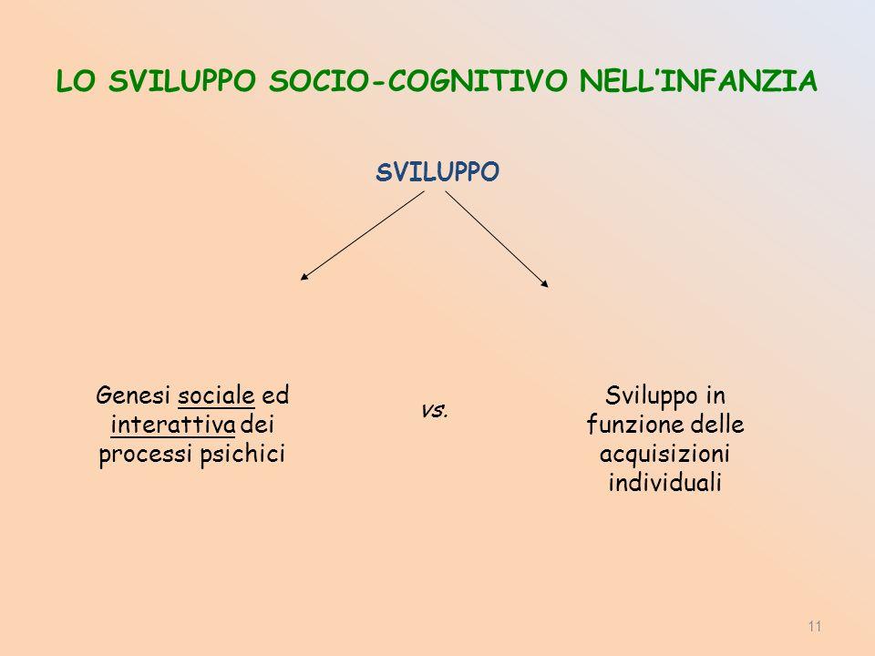 LO SVILUPPO SOCIO-COGNITIVO NELL'INFANZIA